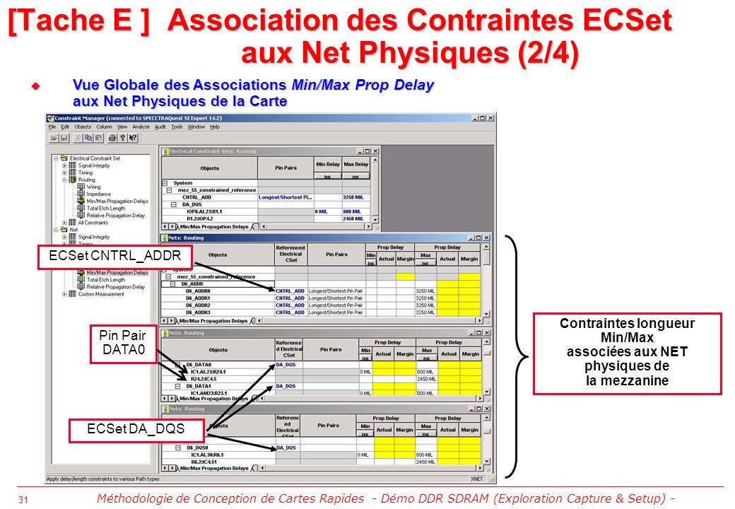 [Tache E ] Association des Contraintes ECSet aux Net Physiques (2/4)